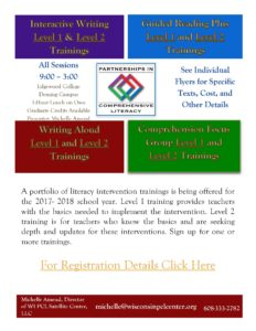 All Intervention Trainings